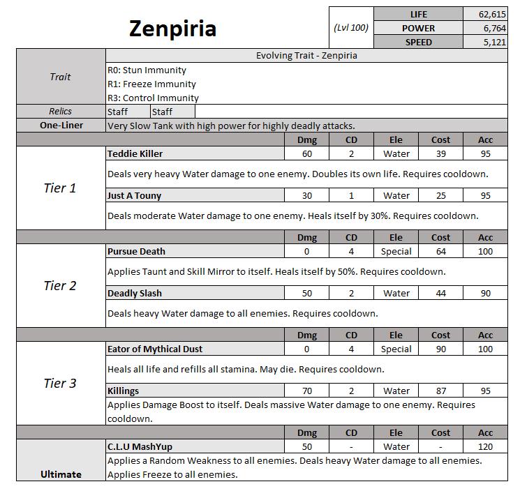 0_1602829147433_15. Zenpiria.PNG