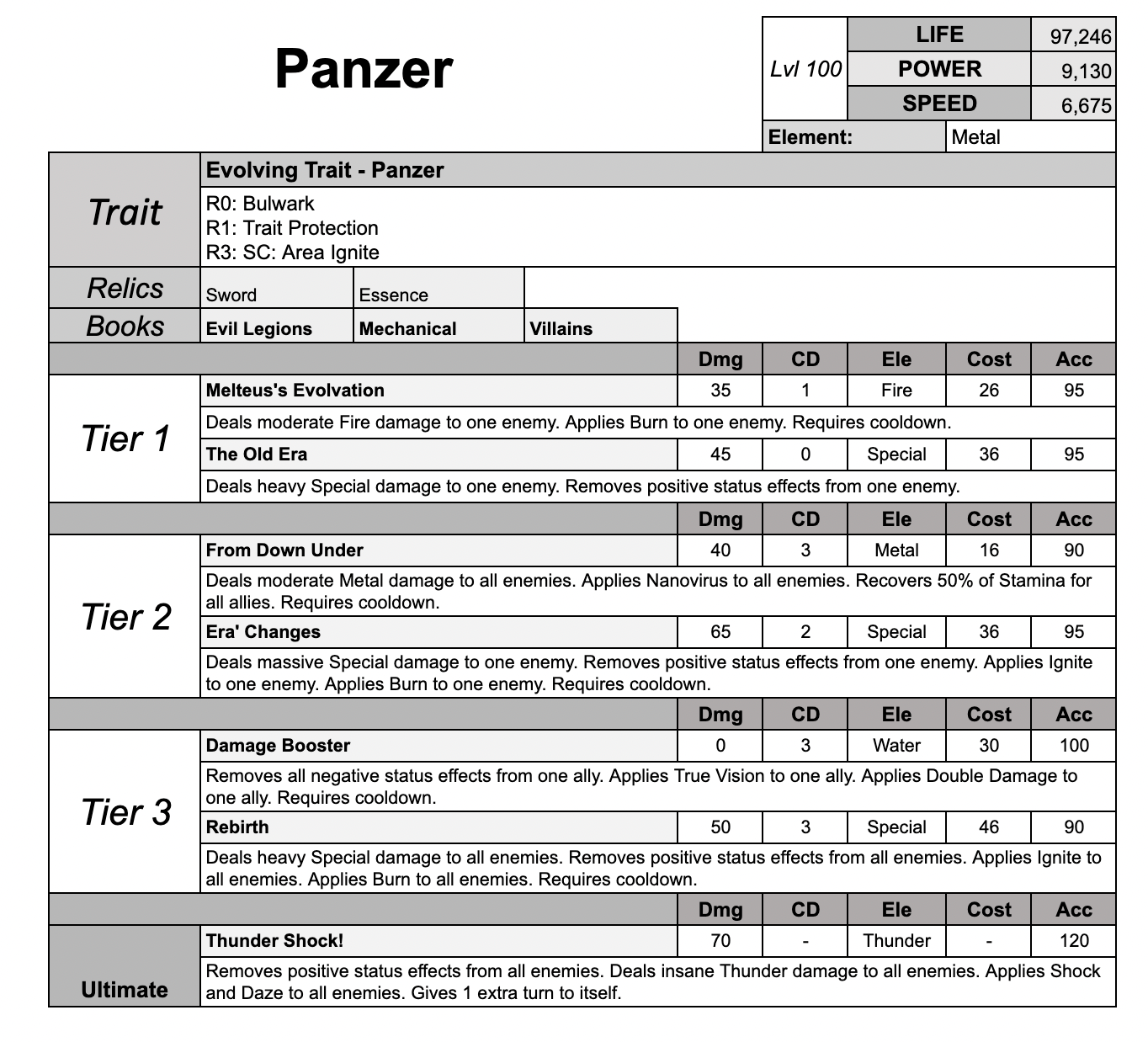 0_1626097664776_3. Panzer.png