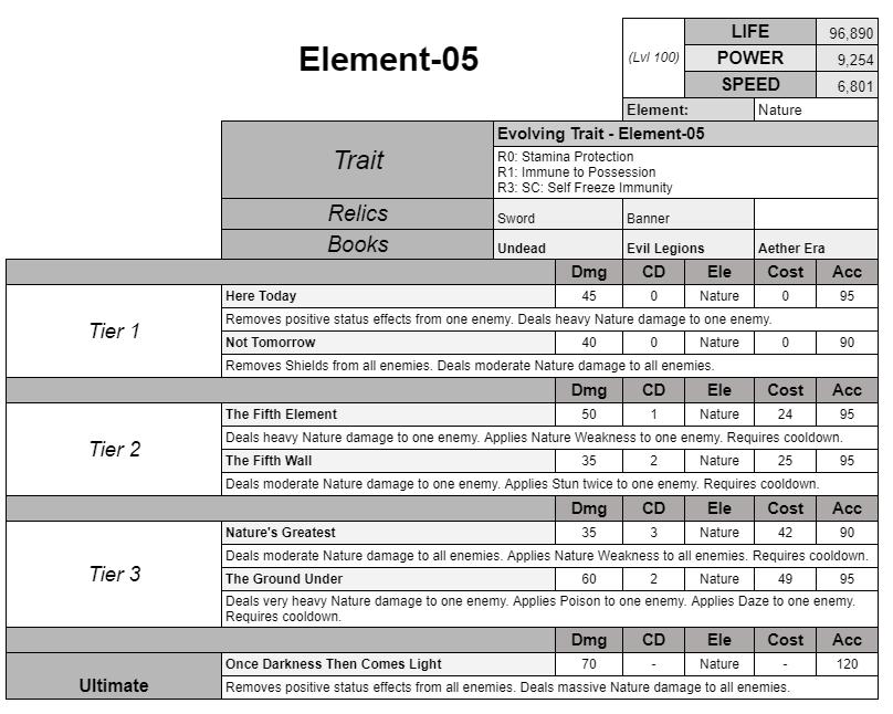 0_1626775092322_14. Element-05.PNG