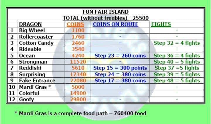 0_1536243166163_fun fair costs.jpg