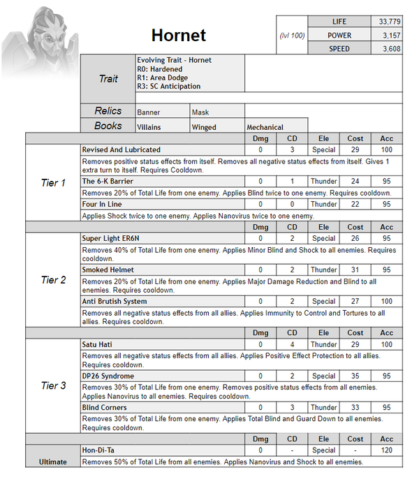 0_1570545680846_2019-10-08 16_38_11-Hornet _ Monster Shaper & Briefing v3.6.2 _ ML - Google Sheets.png
