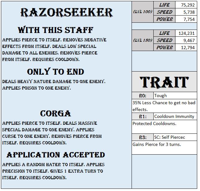 0_1600487602550_Razorseeker Sheet 2.PNG