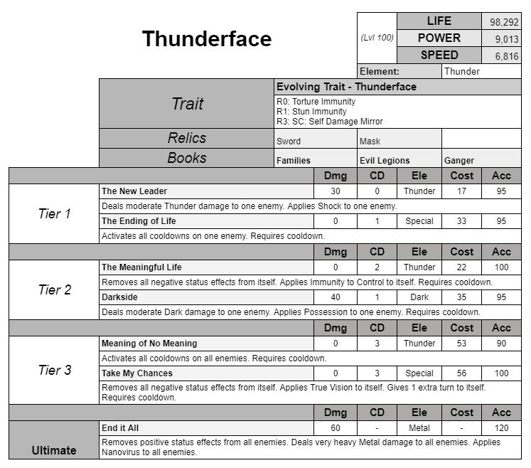 0_1626956253205_16. Thunderface.PNG