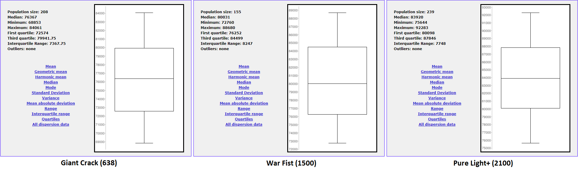 0_1604441254182_Box Plot Comparisons.png