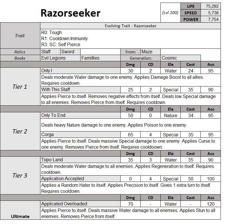 0_1600487723337_Razorseeker Sheet 1.PNG