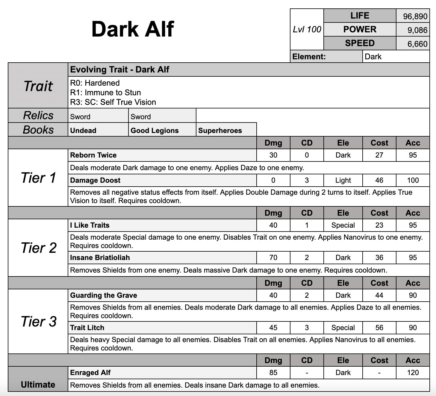 0_1626124510111_5. Dark Alf.png