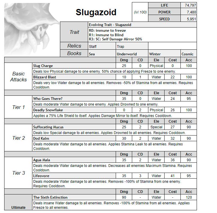 0_1595518112798_Slugazoid Sheet (1).png