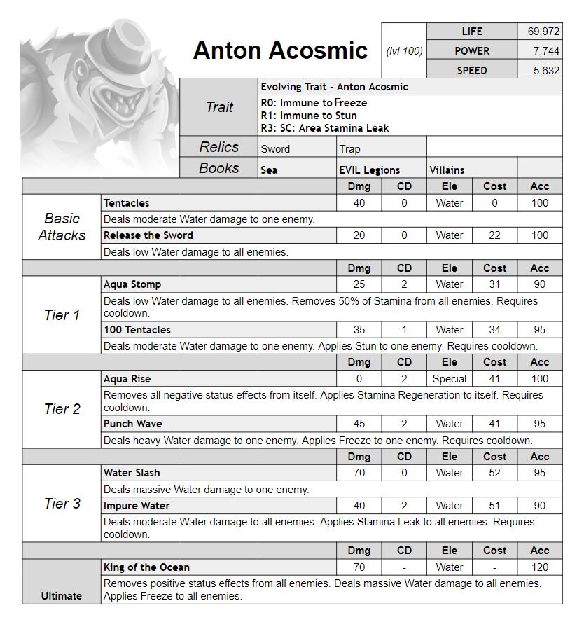 0_1610529201747_Anton-Acosic.png