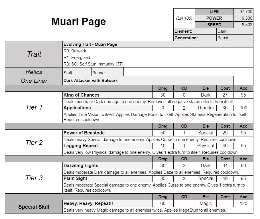 0_1618956216104_1. Muari Page.PNG