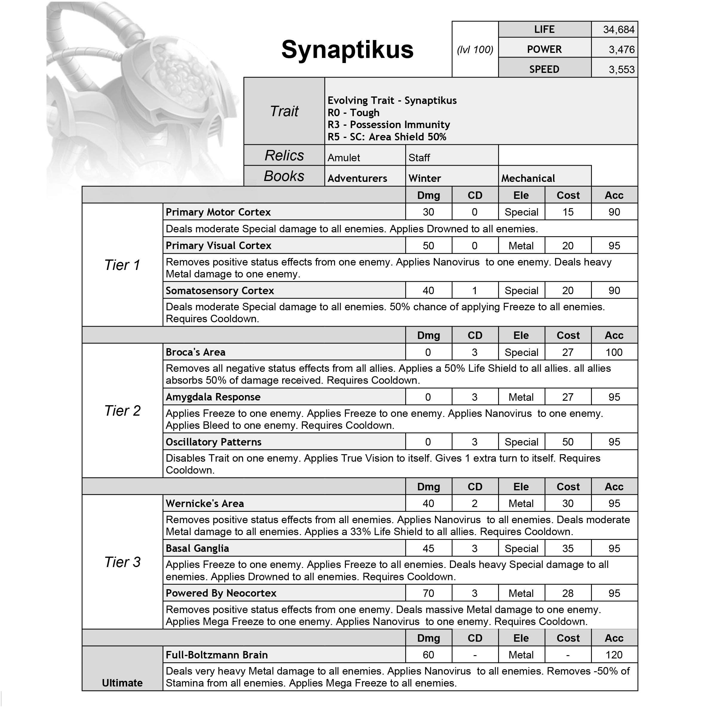 0_1579076984571_Synaptikus--Monster-Shaper-&-Briefing-v3.7.0--ML---SellingPoints-(1).jpg