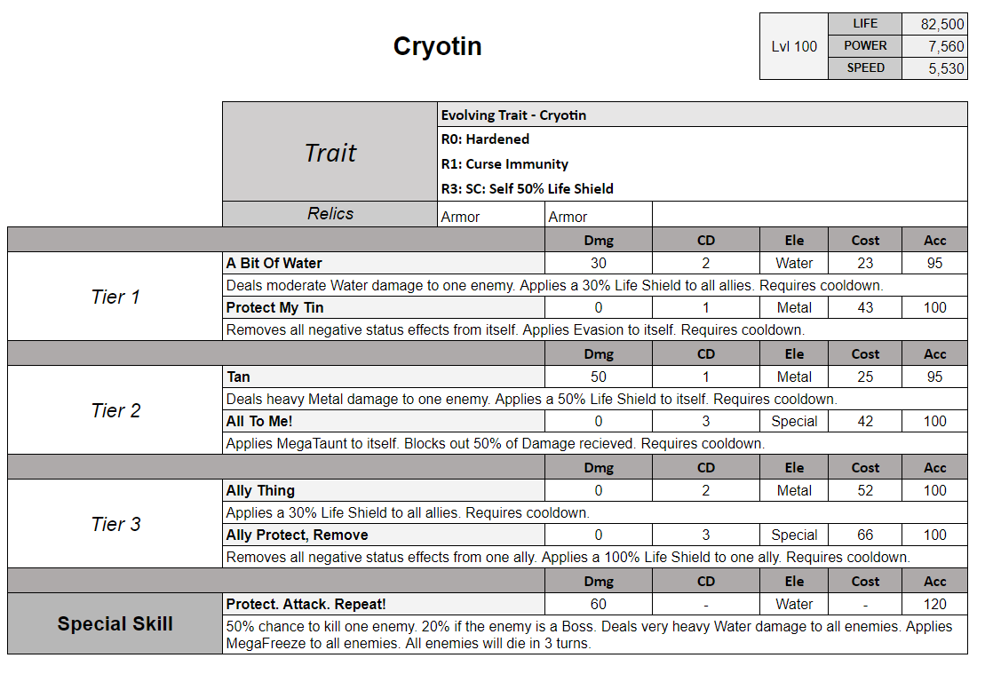 0_1610159890043_2. Cryotin.PNG