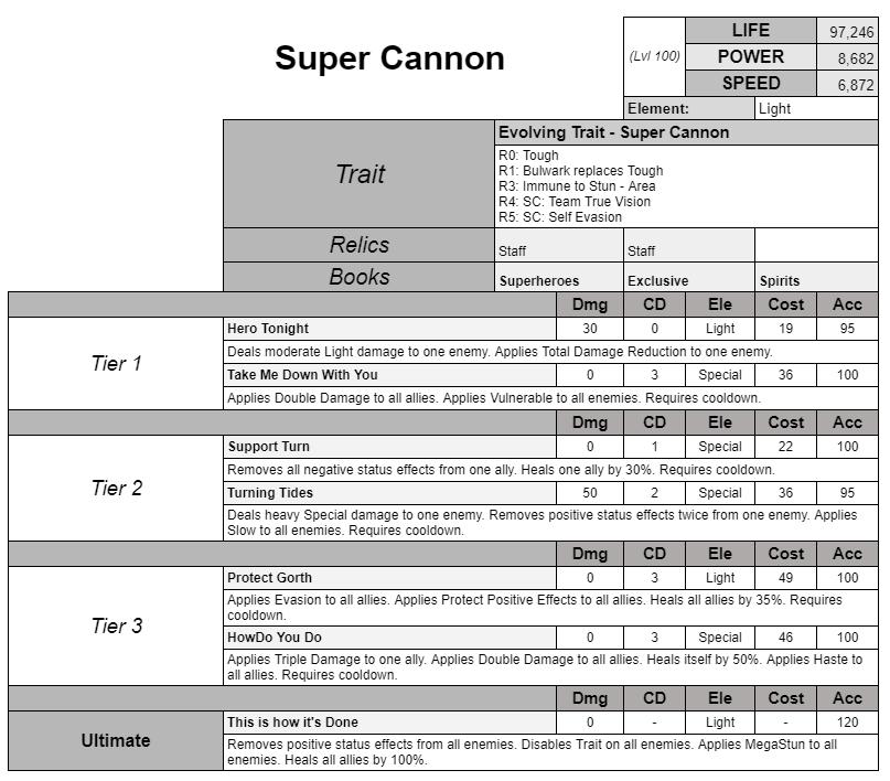 0_1626956894401_17. Super Cannon.PNG
