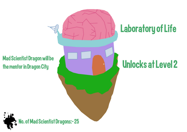 4_1565189584249_Laboratory of Life UPDATED Laboratory.png