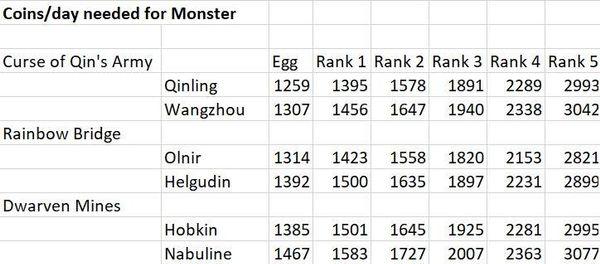 0_1555699988145_Maze Monster Costs.jpg