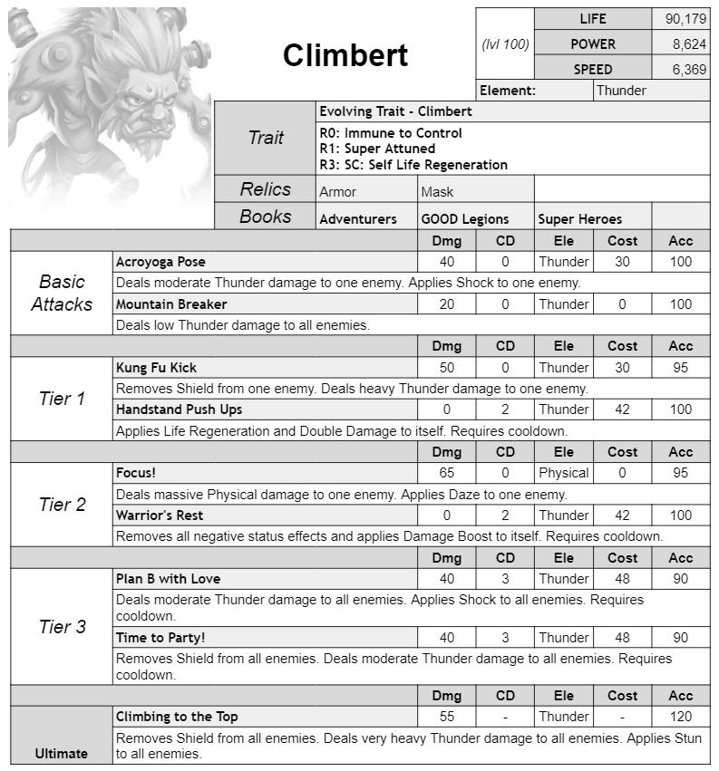 0_1618307801147_Climbert sheet.png