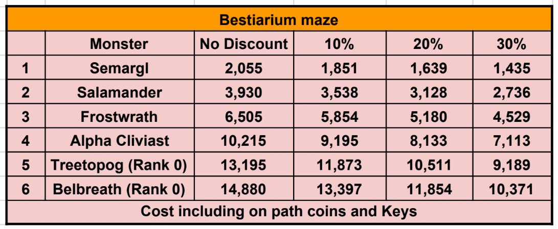 0_1542117596243_Bestiarium_Maze_R0.png