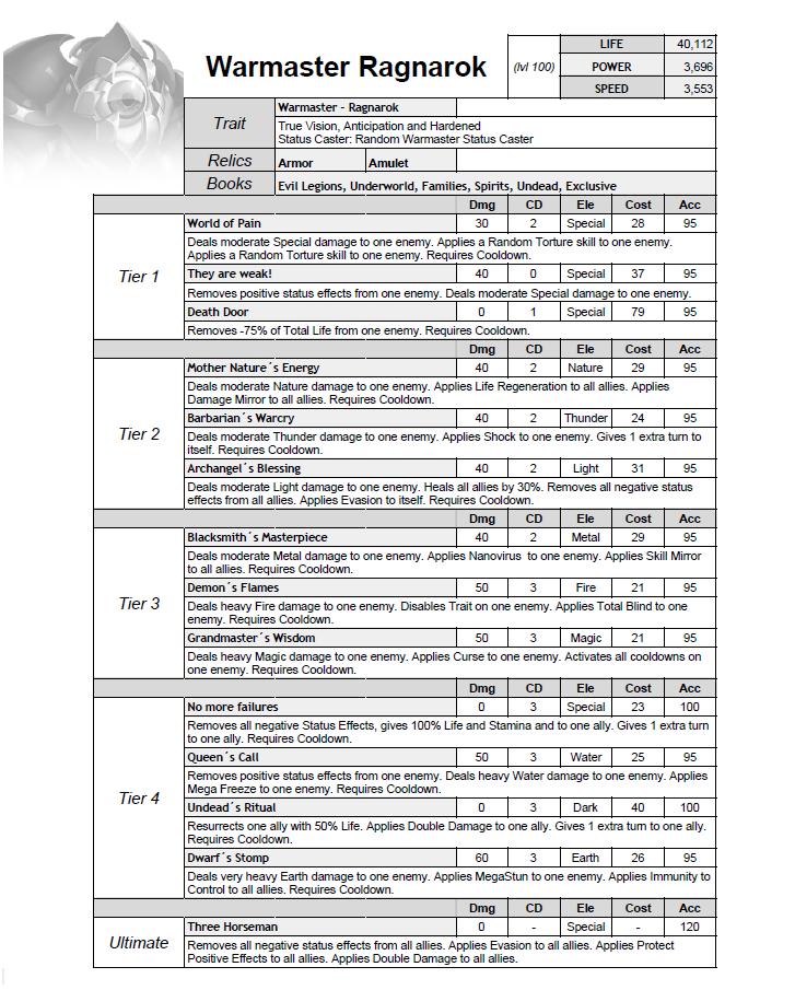 0_1547822657837_Warmaster Ragnarok - Monster Sheet.pdf.png
