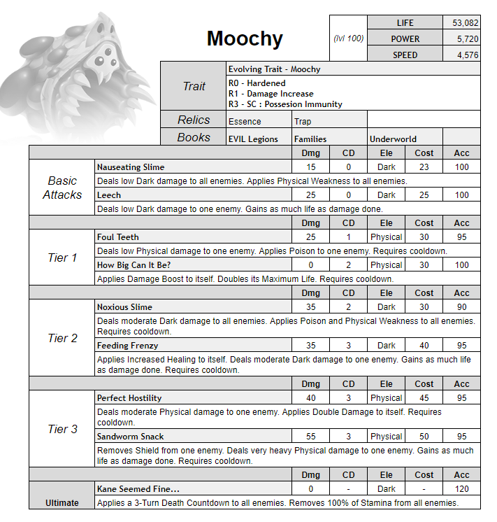0_1594224111750_Moochy Sheet.png