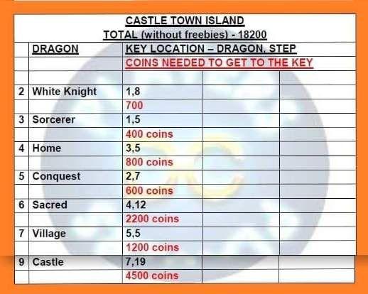 0_1553946006429_castletown2.jpg