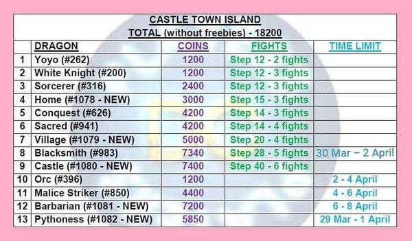 0_1553945996955_castletown1.jpg