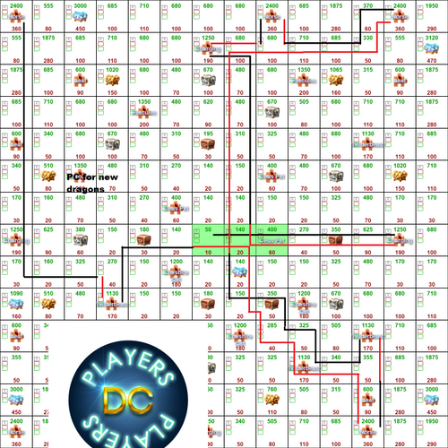 dragon city fog coin hack
