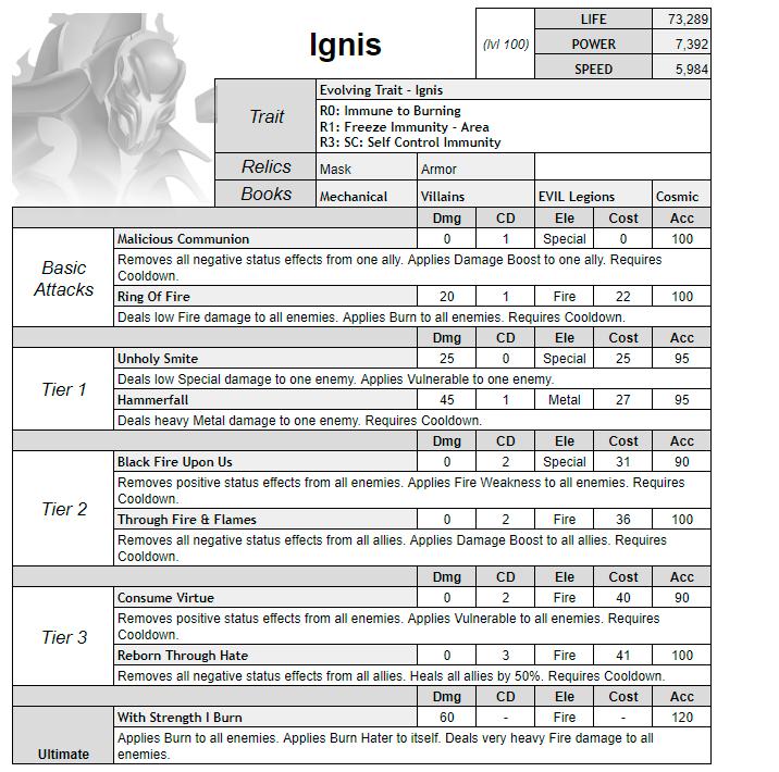 0_1595499236375_Ignis Sheet (1).png