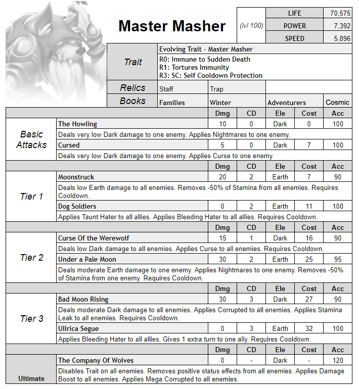 0_1605170227210_MasterMasherSellingPoints.png