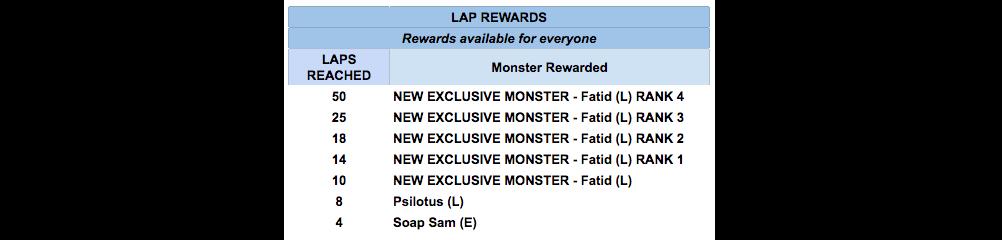 0_1528460888054_Coop TR lap rewards.png