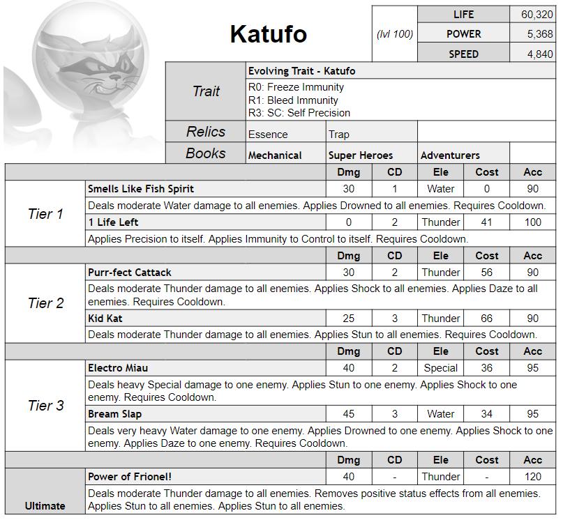 0_1618580711727_680. Katufo.png