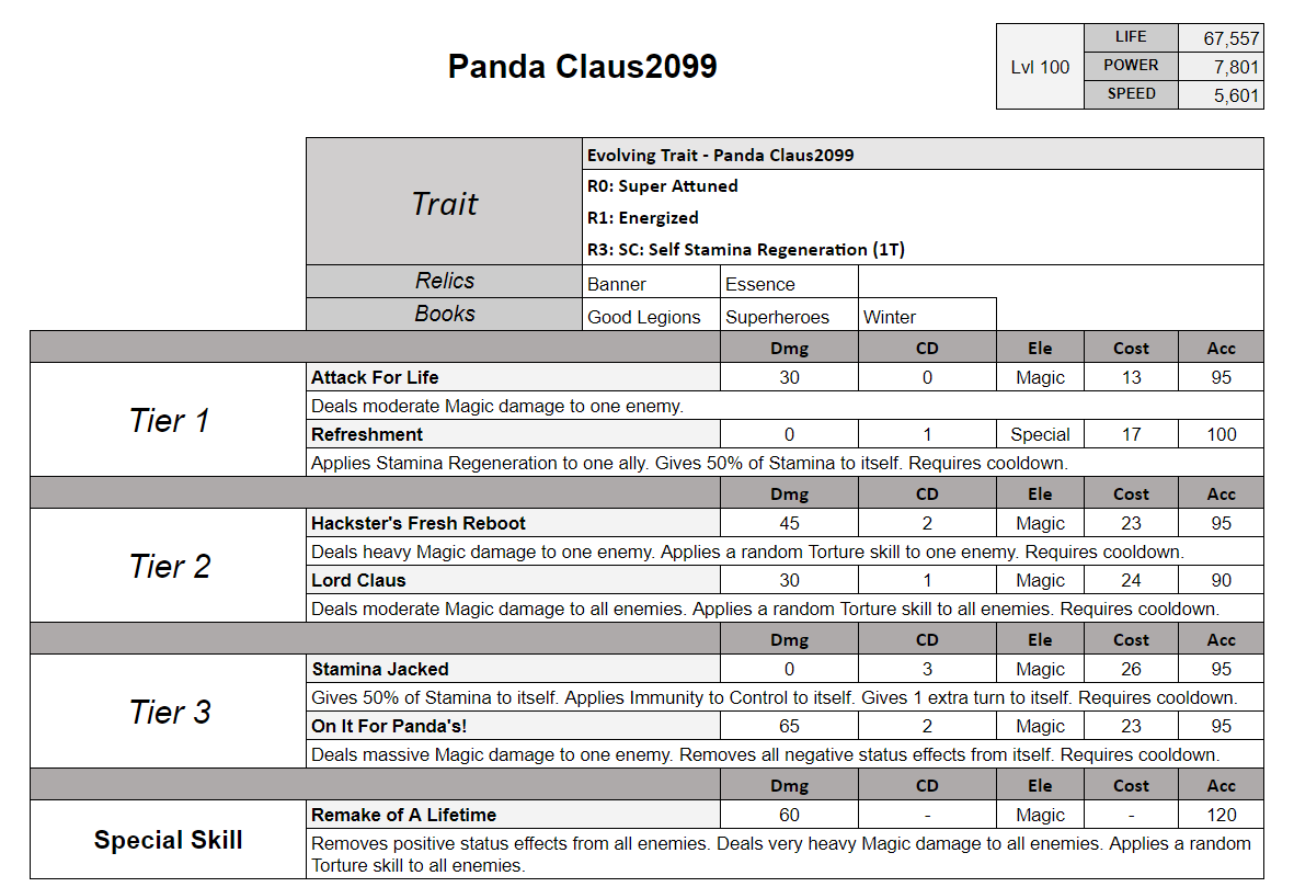 0_1607733069551_3. Panda Claus2099.PNG
