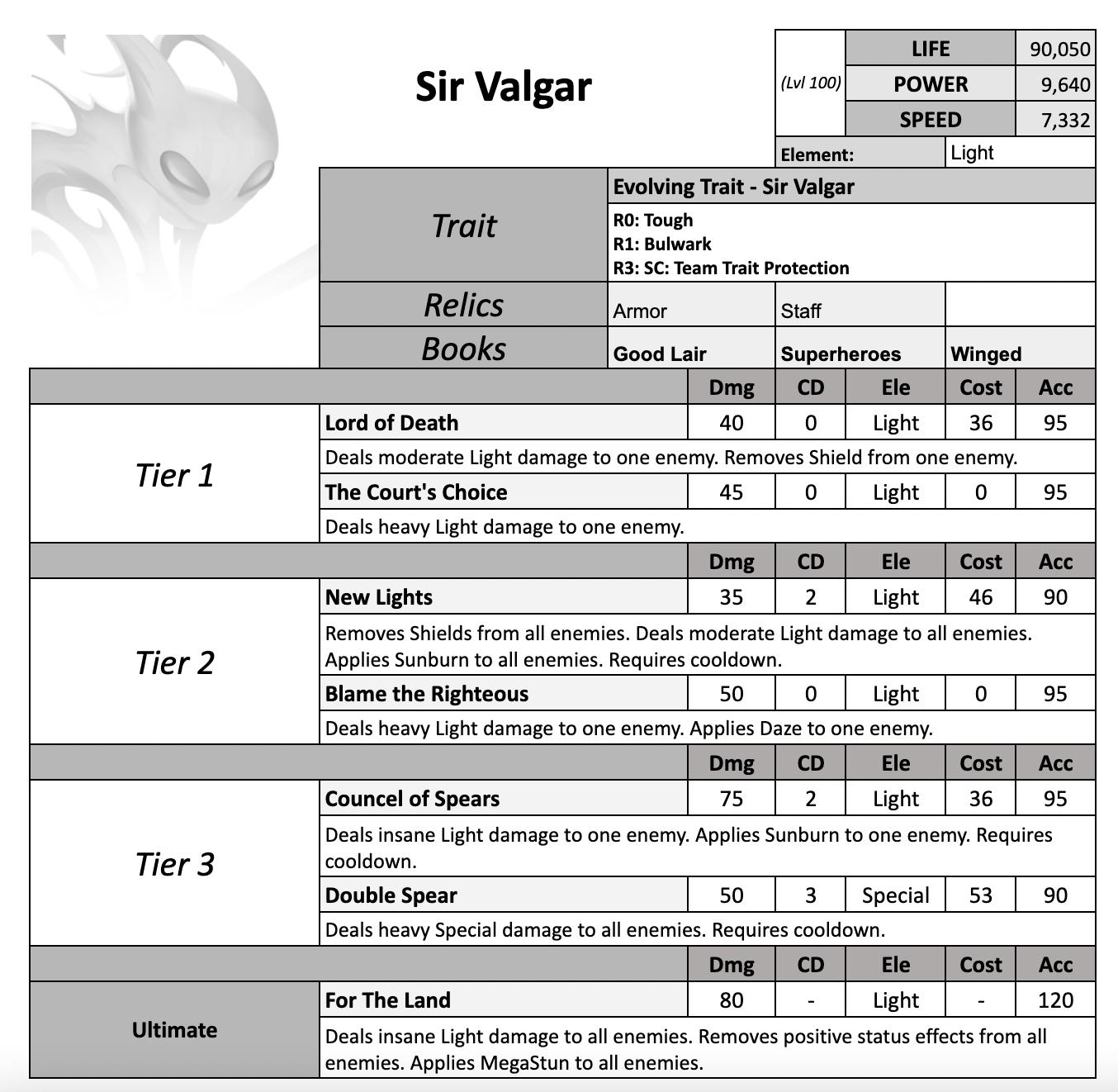 0_1622133393010_2. Lord Valgar.png