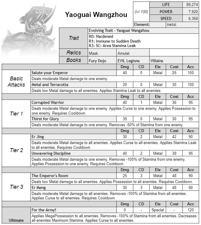 0_1617021974245_Yaoguai.png