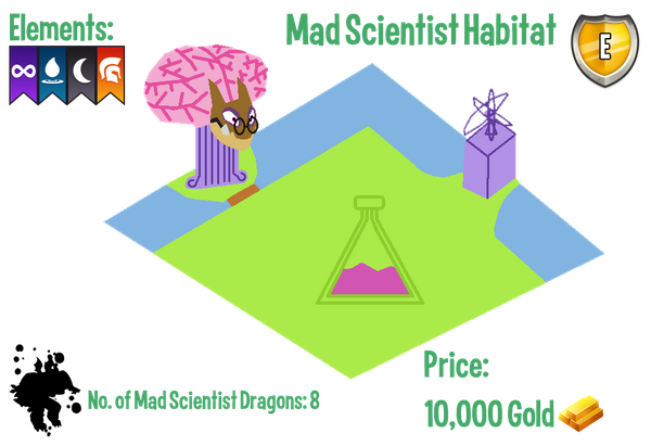 6_1565189584251_Mad Scientist Habitat Info.png
