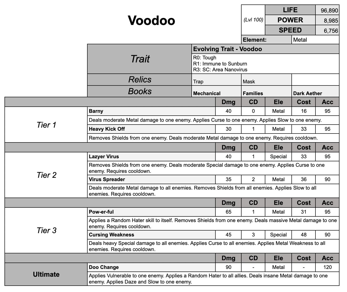 0_1626127842992_7. Voodoo.png