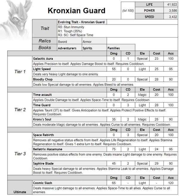 0_1571226032861_Kronxian Guard Attacks.PNG