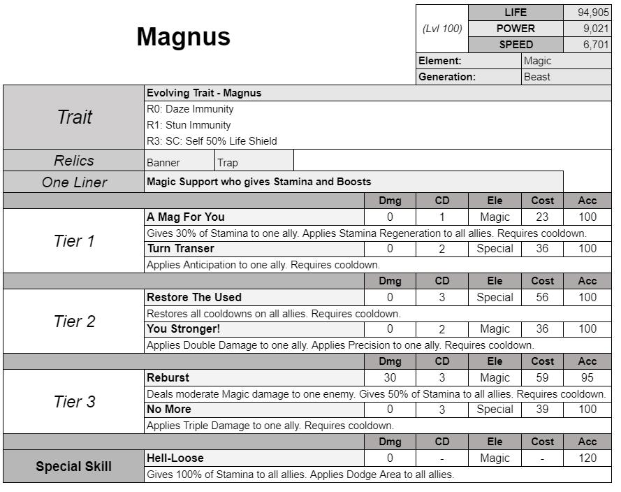 0_1618956545799_2. Magnus.PNG