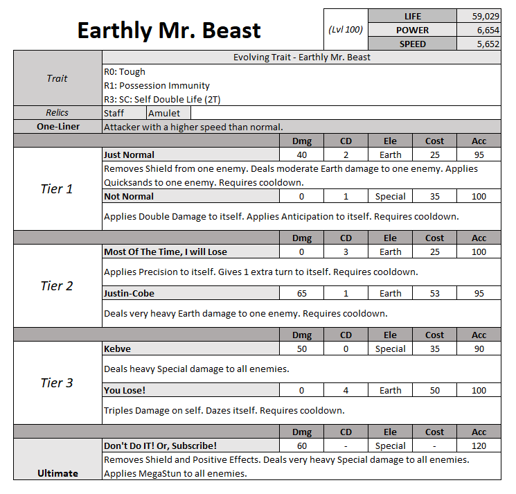 0_1602829766324_18. Earthly Mr. Beast.PNG