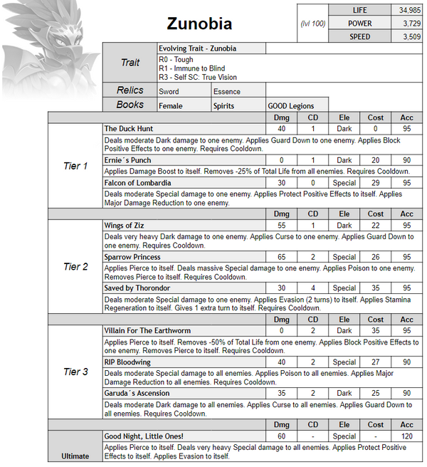 0_1568639760091_zunobia-attacks.png