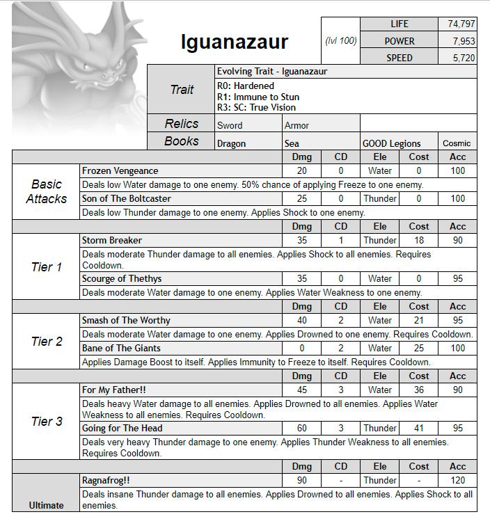 0_1600175480863_Iguanazaur Selling Points.png