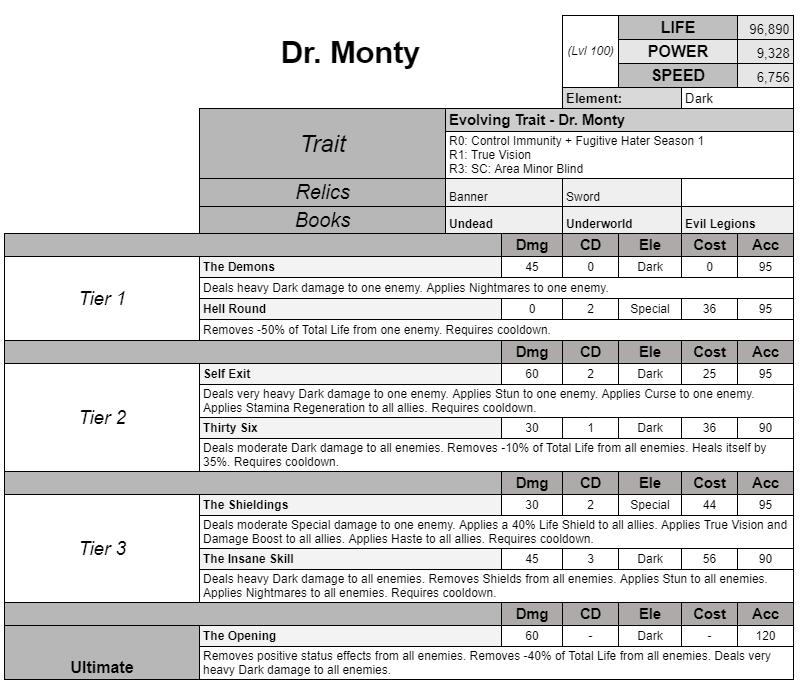 0_1626741639904_13. Dr. Monty.png